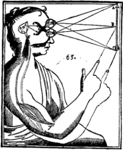 The thinking person, Diagram from one of René Descartes' works. Date between 1596 and 1650