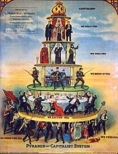 "A 1911 Industrial Worker (IWW newspaper) publication advocating industrial unionism that shows the critique of capitalism. It is based on a flyer of the ""Union of Russian Socialists"" spread in 1900 and 1901 (the File:Capitalist pyramid 1900.png)"